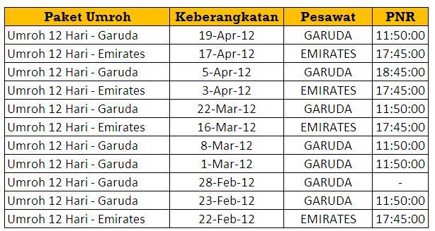 Jadwal Keberangkatan Umroh 12 Hari Tahun 2012 PT Arminareka Perdana