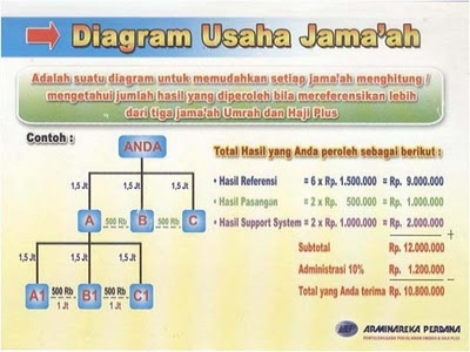 Marketing Plan Arminareka Perdana (3)