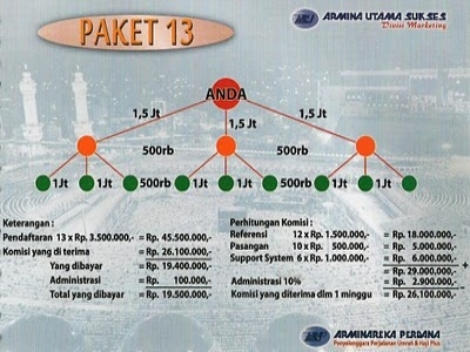 Marketing Plan Arminareka Perdana (4)
