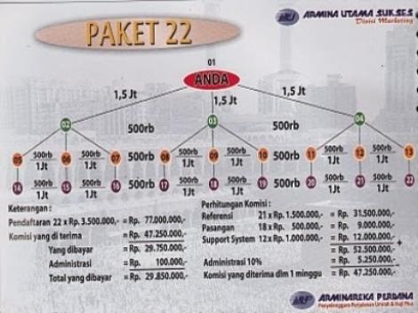 Marketing Plan Arminareka Perdana (5)