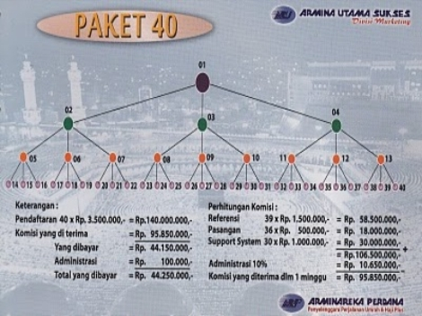 Marketing Plan Arminareka Perdana (6)